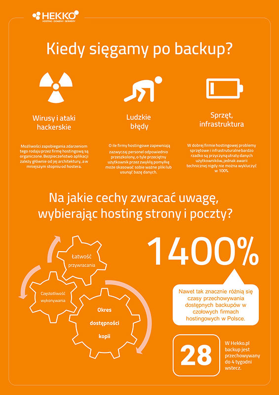 polish web pages