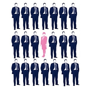 Parytet płci - Dyskryminacja kobiet