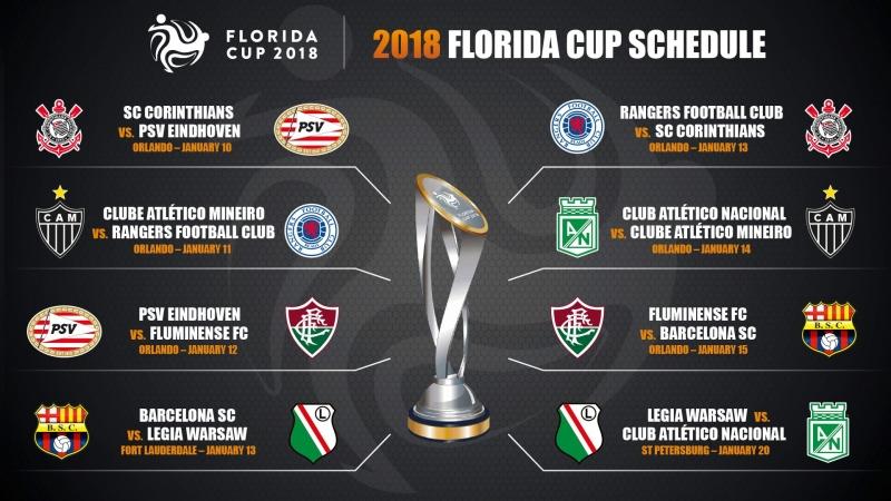 Legia Warszawa w turnieju Florida Cup 2018