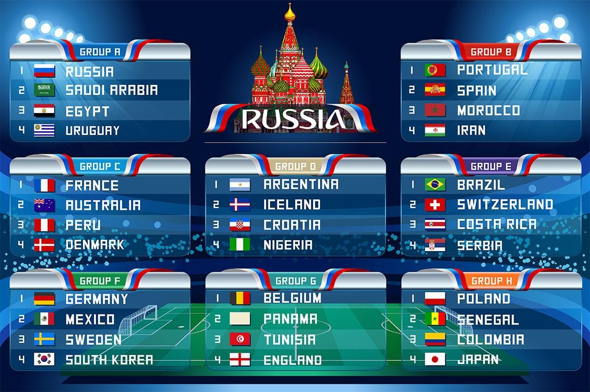 Mundialowa rozwiązłość Rosjanek