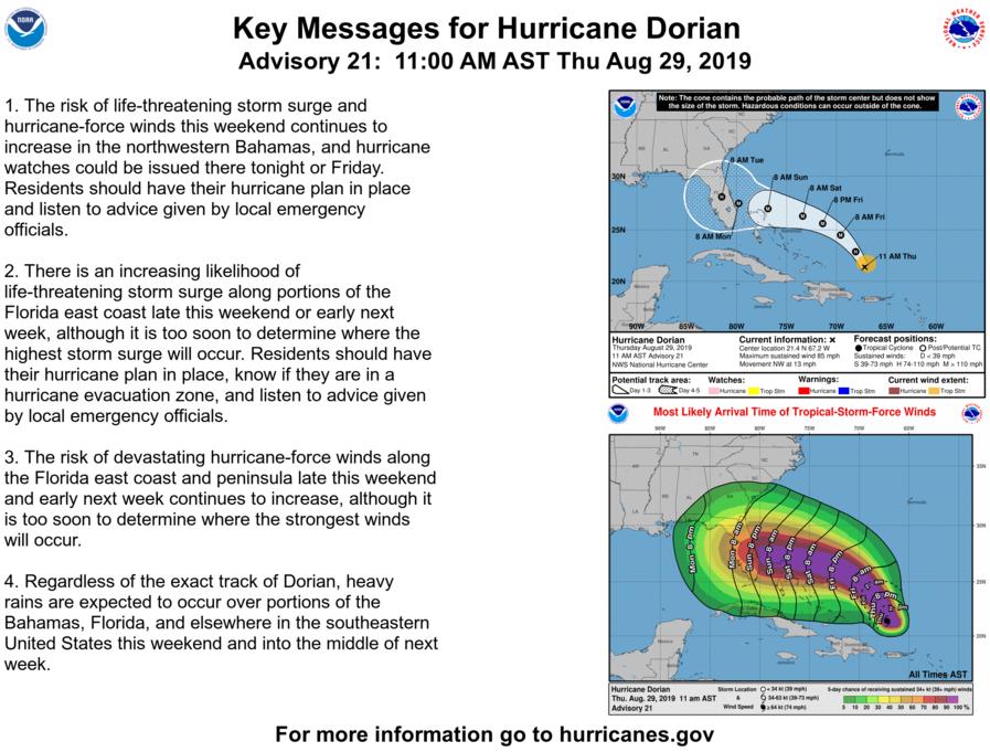 Ostrzeżenie Ambasady RP dla podróżujących w USA - huragan DORIAN
