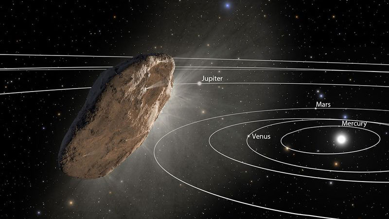 Jagiellonian University from Kraków Identifies New Comet Entering Our Solar System